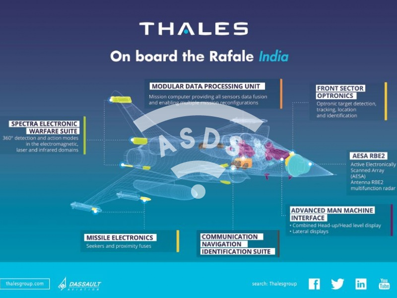Thales. On board the Rafale India