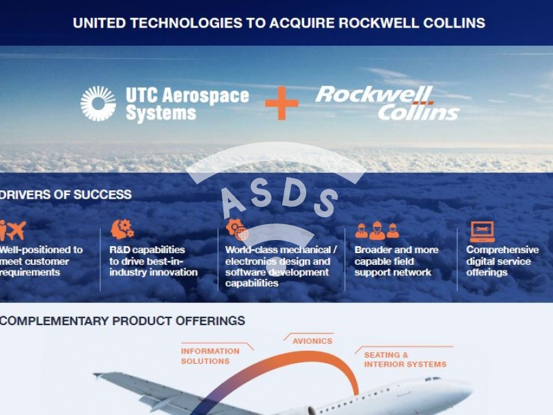 United Technologies to acquire Rockwell Collins